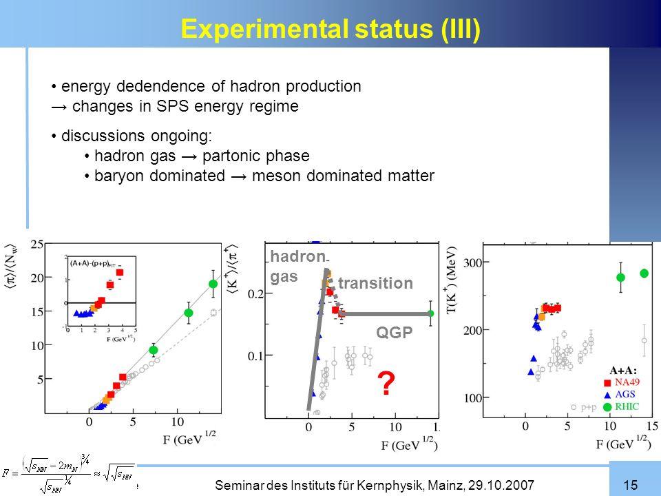 Experimental status (III)