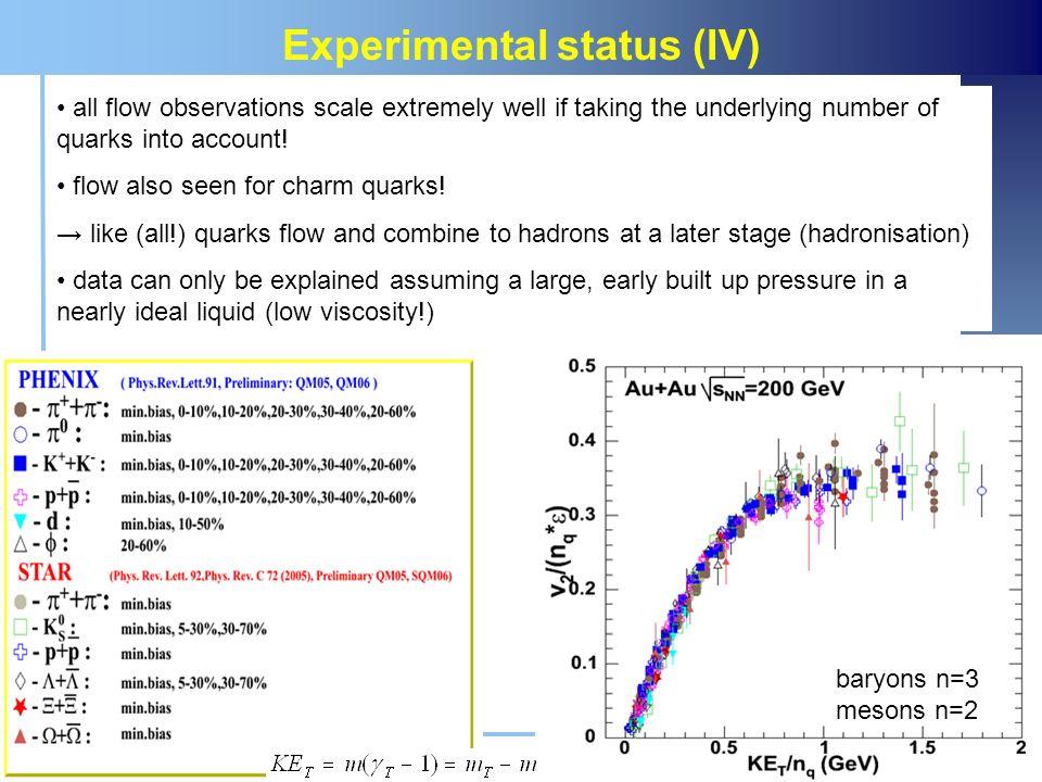 Experimental status (IV)