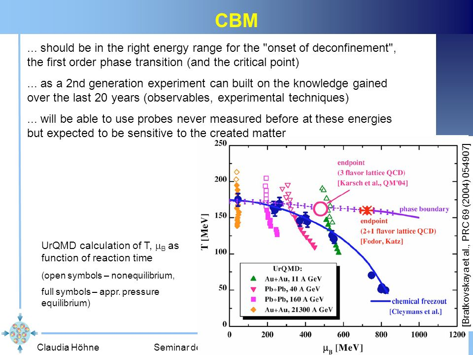 CBM ... should be in the right energy range for the onset of deconfinement , the first order phase transition (and the critical point)