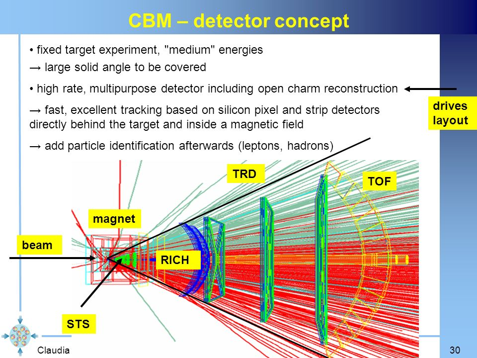 CBM – detector concept fixed target experiment, medium energies