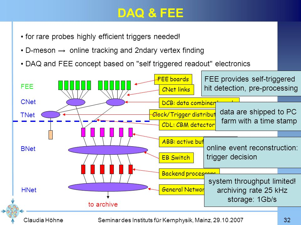 DAQ & FEE for rare probes highly efficient triggers needed!
