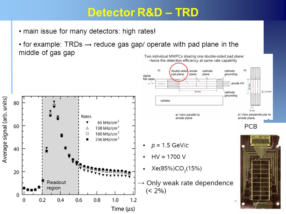 Detector R&D – TRD main issue for many detectors: high rates!