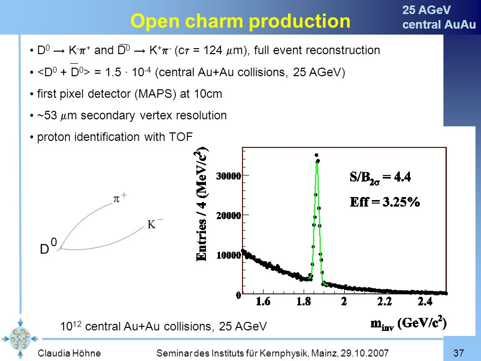 Open charm production 25 AGeV central AuAu