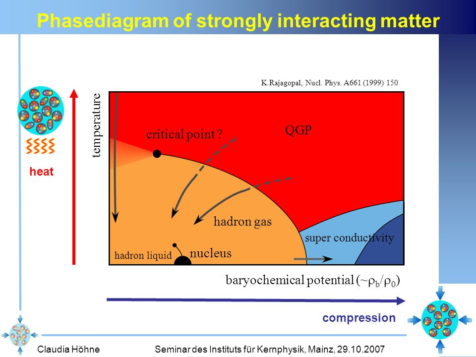 Phasediagram of strongly interacting matter