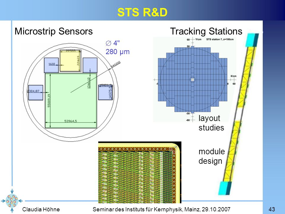 STS R&D Microstrip Sensors Tracking Stations layout studies