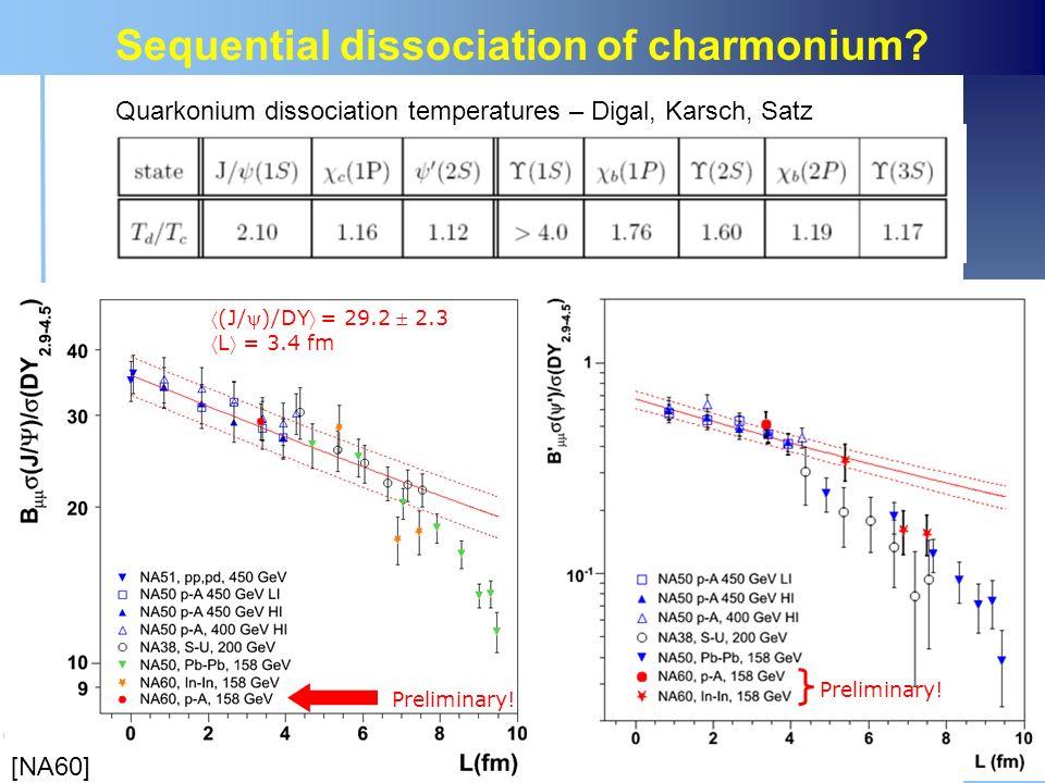 Sequential dissociation of charmonium