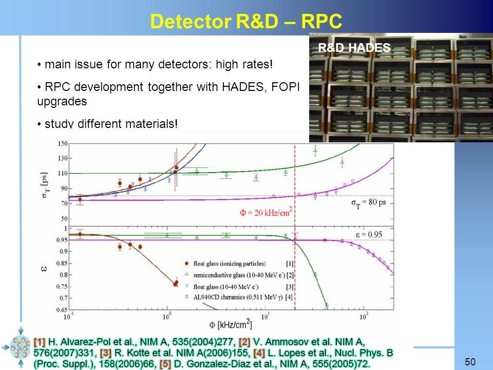 Detector R&D – RPC R&D HADES