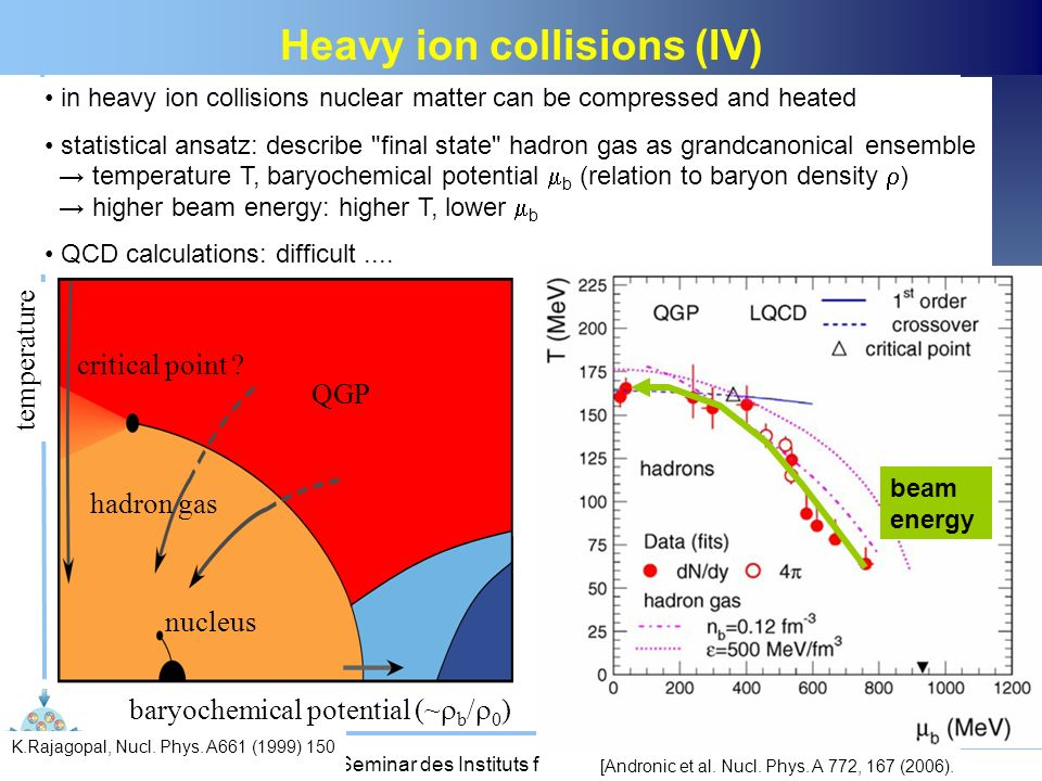 Heavy ion collisions (IV)