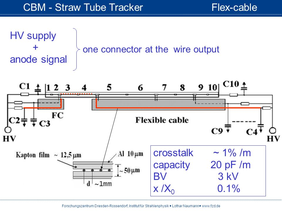 CBM - Straw Tube Tracker Flex-cable