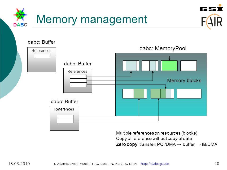 Memory management dabc::MemoryPool dabc::Buffer dabc::Buffer