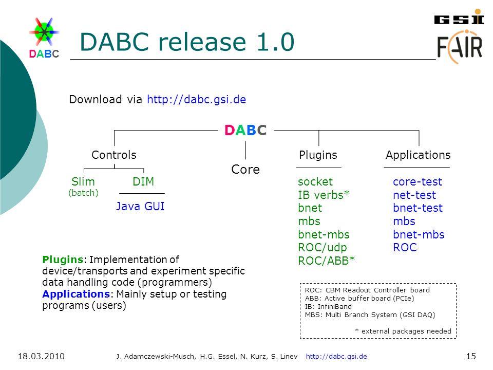 Download via http://dabc.gsi.de