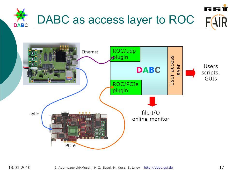 DABC as access layer to ROC