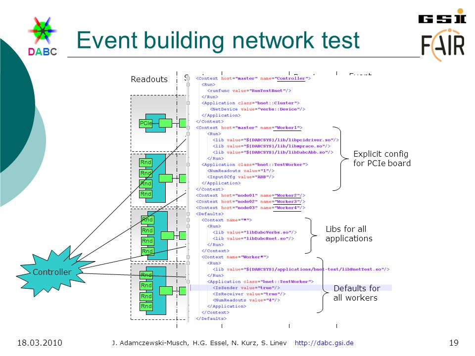 Event building network test