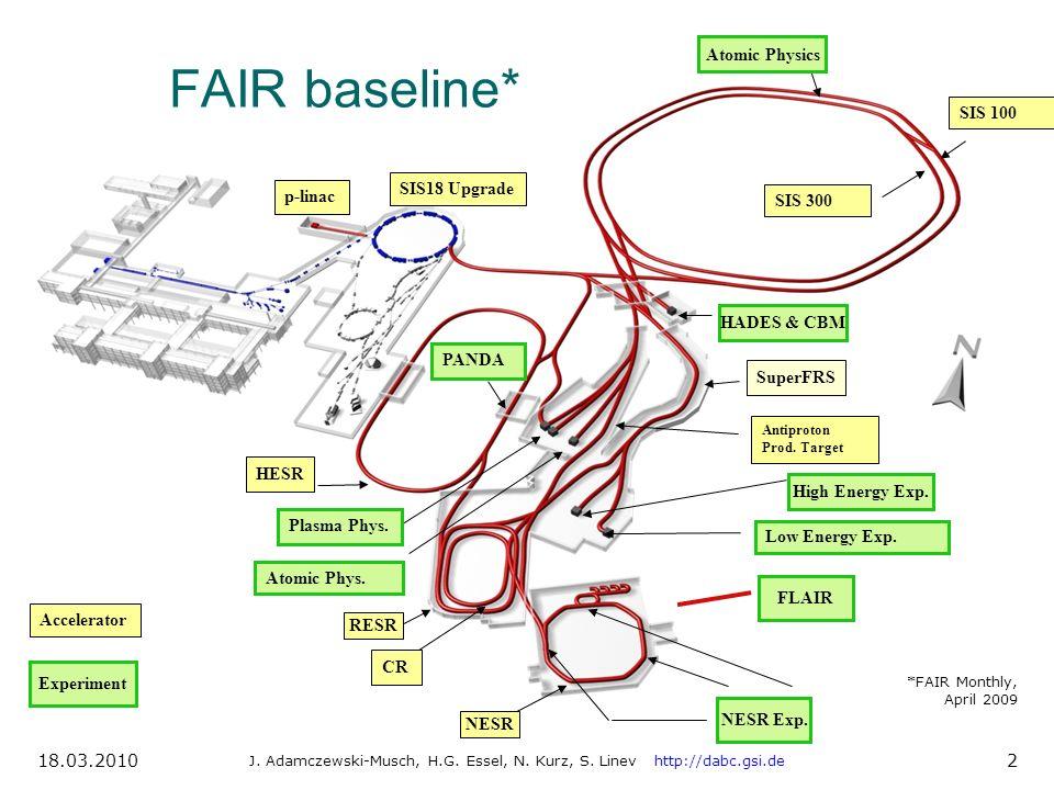 FAIR accelerators FAIR baseline* SIS100 SIS300 p-linac HESR Super- FRS