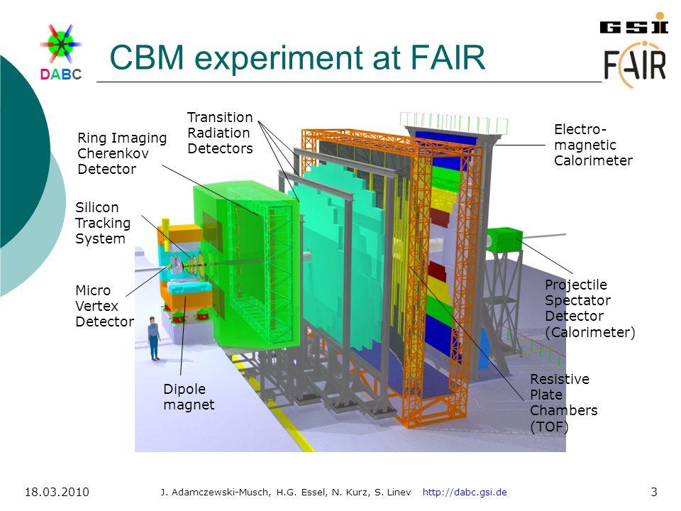 CBM experiment at FAIR Transition Radiation Electro- Detectors