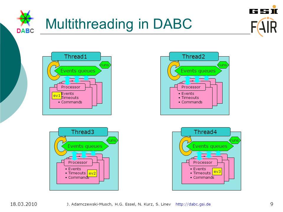 Multithreading in DABC