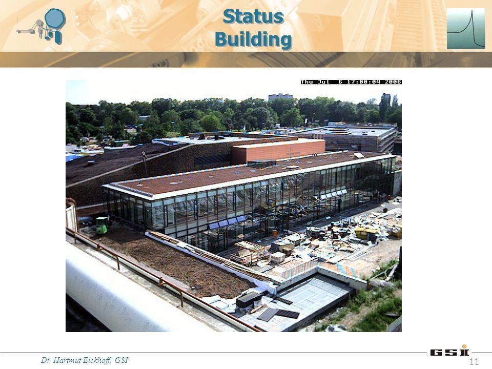 Status Building