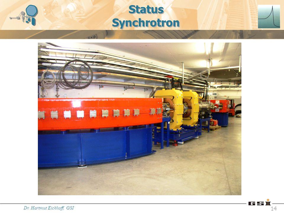 Status Synchrotron