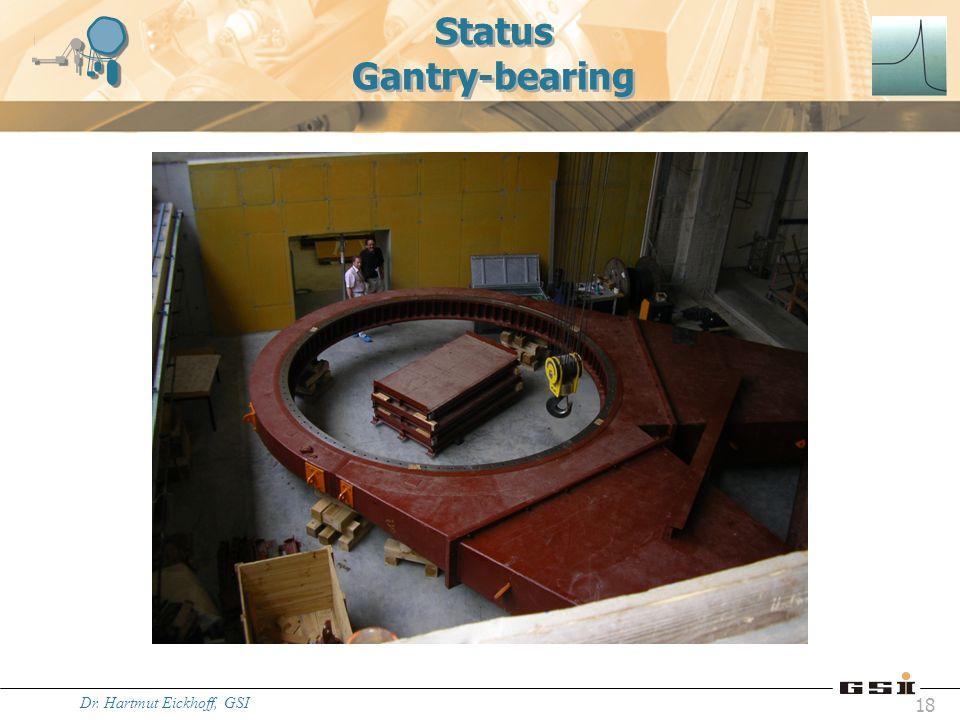 Status Gantry-bearing