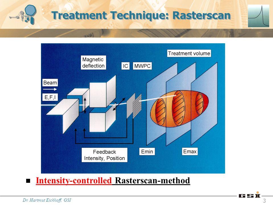 Treatment Technique: Rasterscan