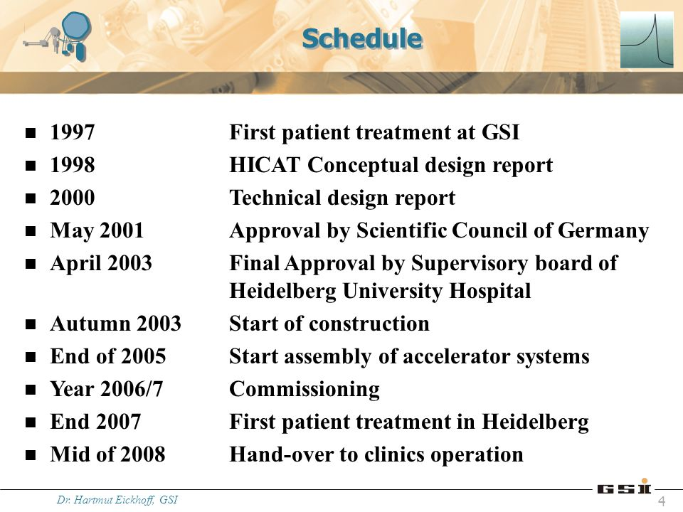 Schedule 1997 First patient treatment at GSI