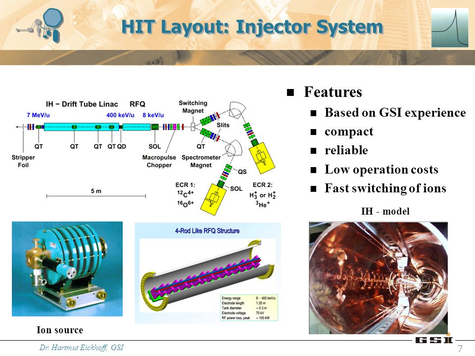 HIT Layout: Injector System