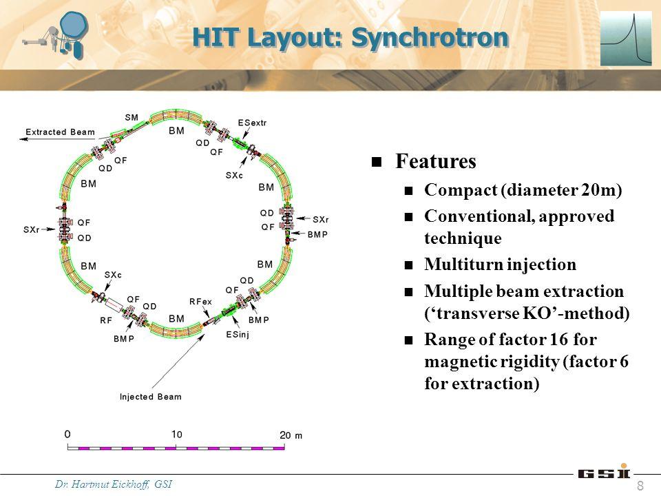 HIT Layout: Synchrotron