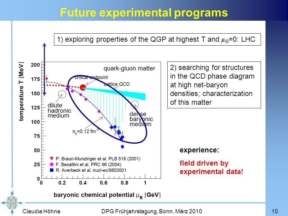 Future experimental programs