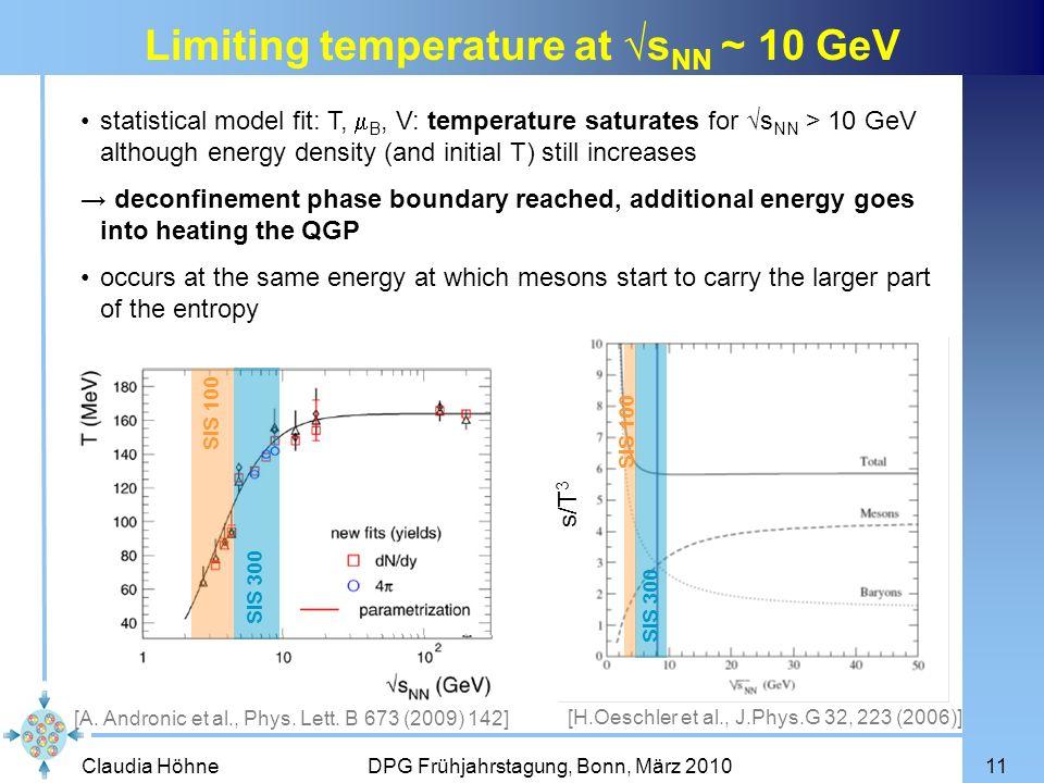 Limiting temperature at √sNN ~ 10 GeV