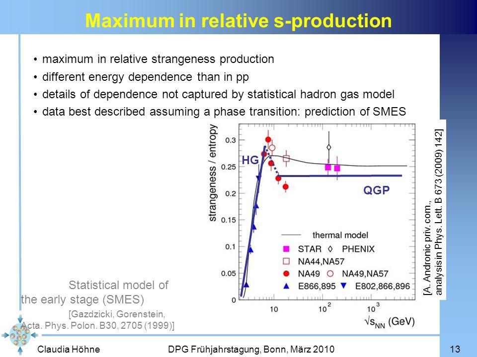 Maximum in relative s-production