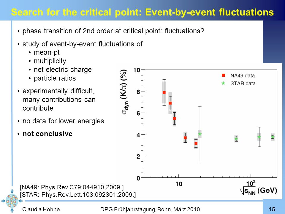 Search for the critical point: Event-by-event fluctuations