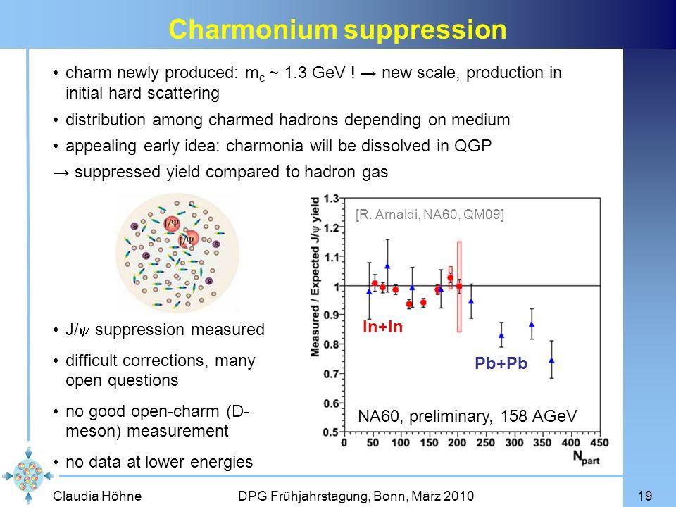Charmonium suppression