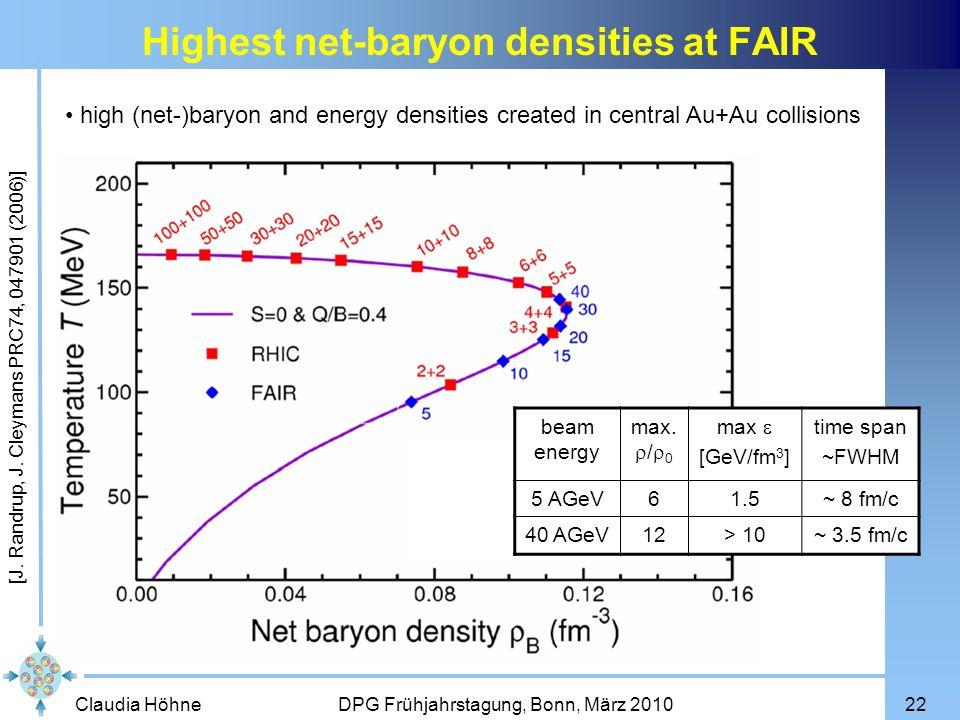 Highest net-baryon densities at FAIR
