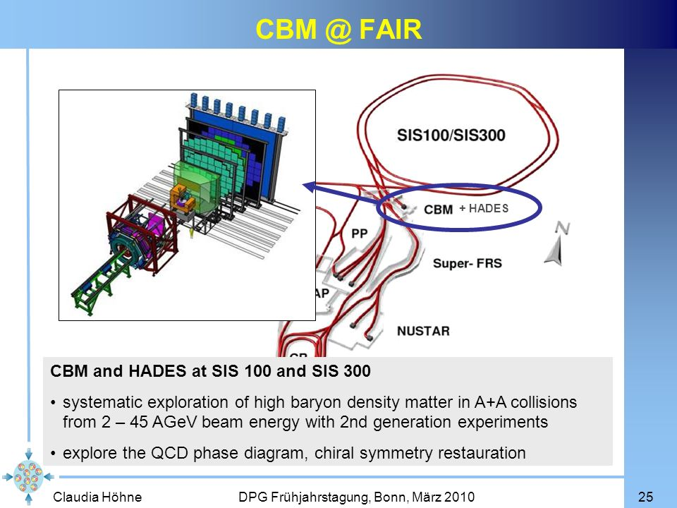 CBM @ FAIR CBM and HADES at SIS 100 and SIS 300
