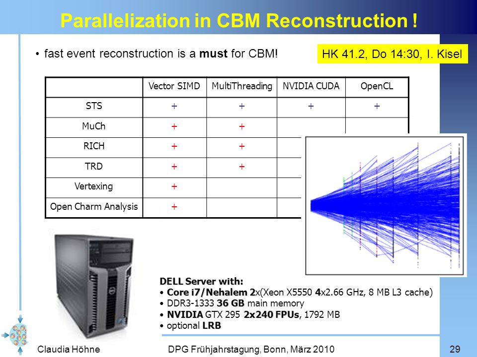 Parallelization in CBM Reconstruction !