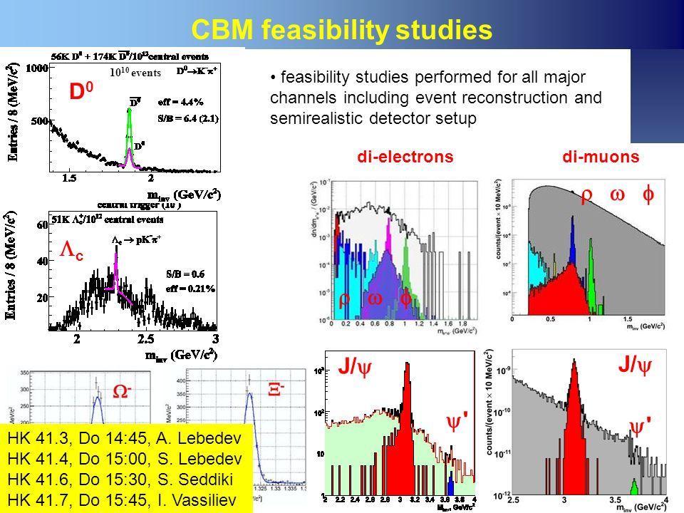 CBM feasibility studies
