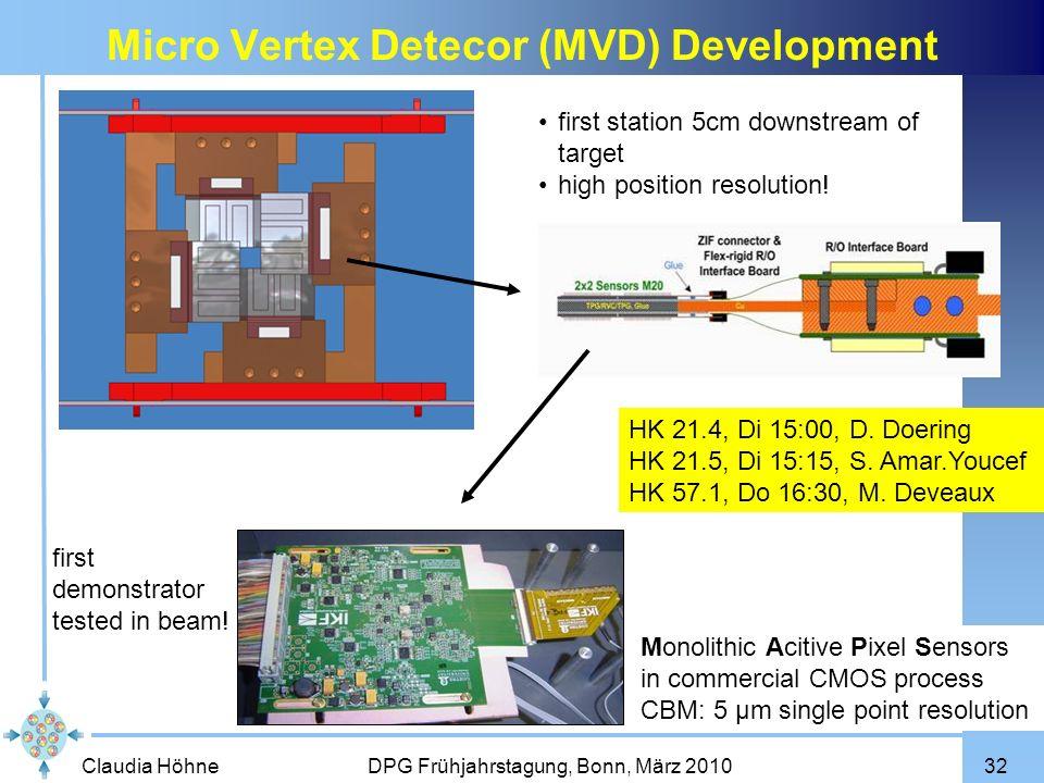 Micro Vertex Detecor (MVD) Development