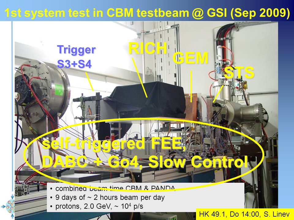 1st system test in CBM testbeam @ GSI (Sep 2009)