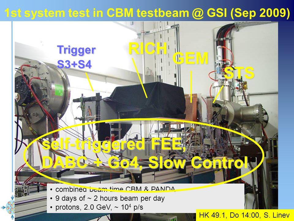 1st system test in CBM testbeam @ GSI (Sep 2009)