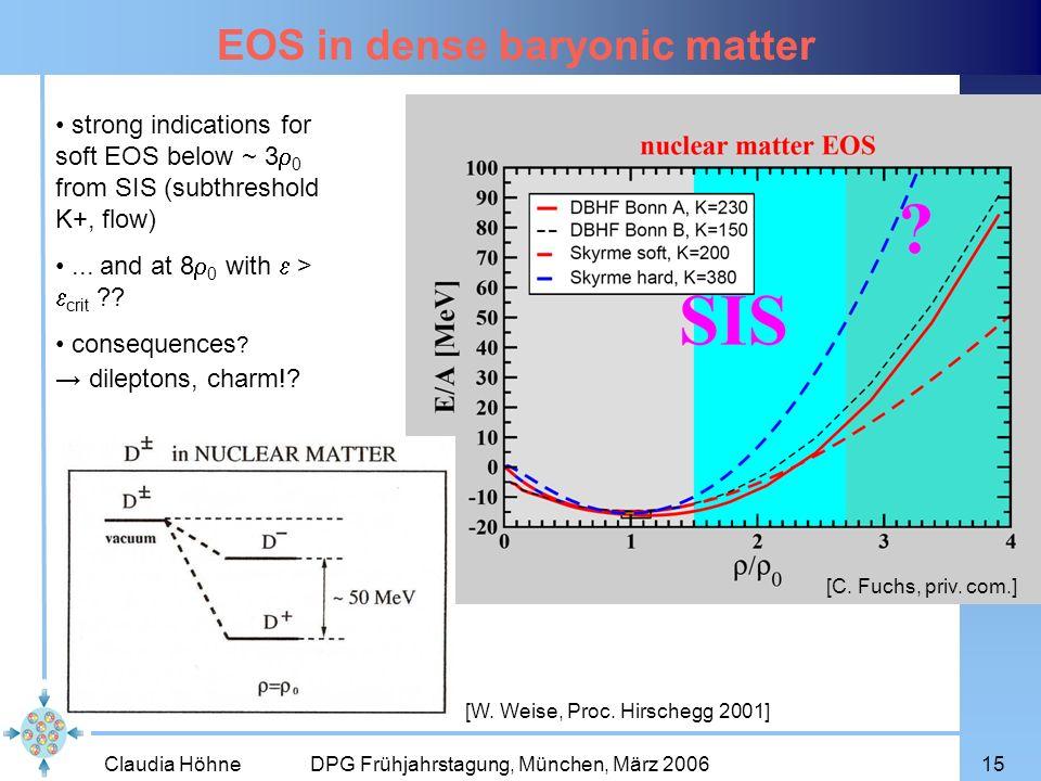EOS in dense baryonic matter