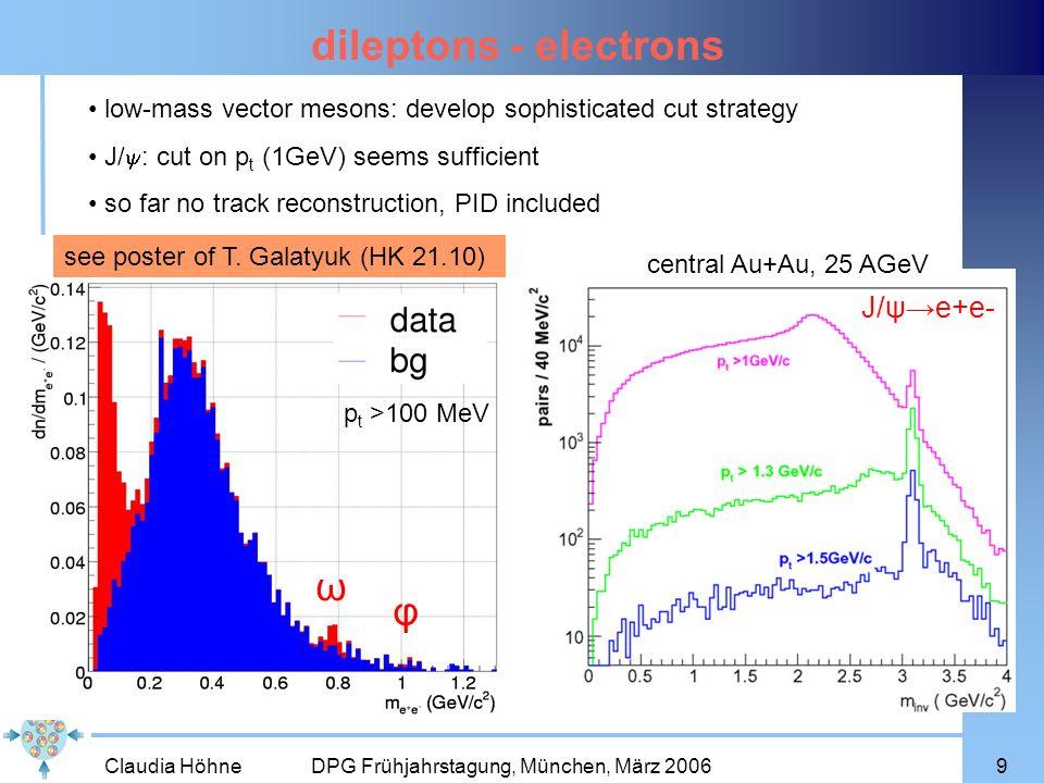 dileptons - electrons ω φ J/ψ→e+e-