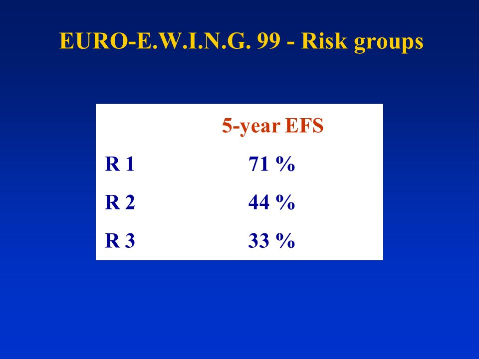 EURO-E.W.I.N.G. 99 - Risk groups