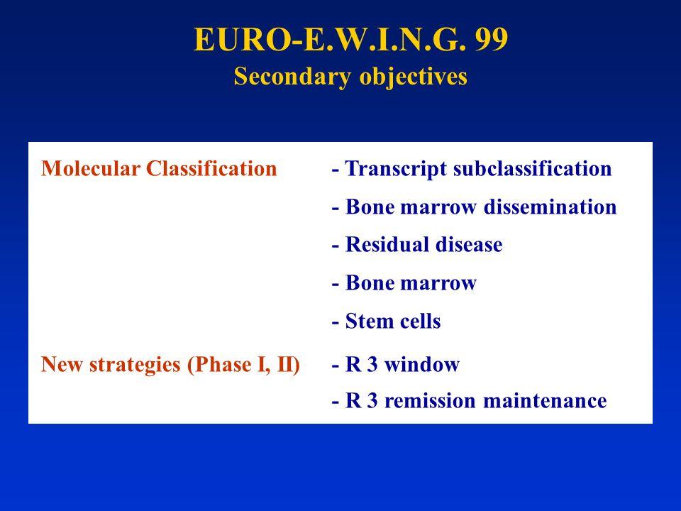 EURO-E.W.I.N.G. 99 Secondary objectives