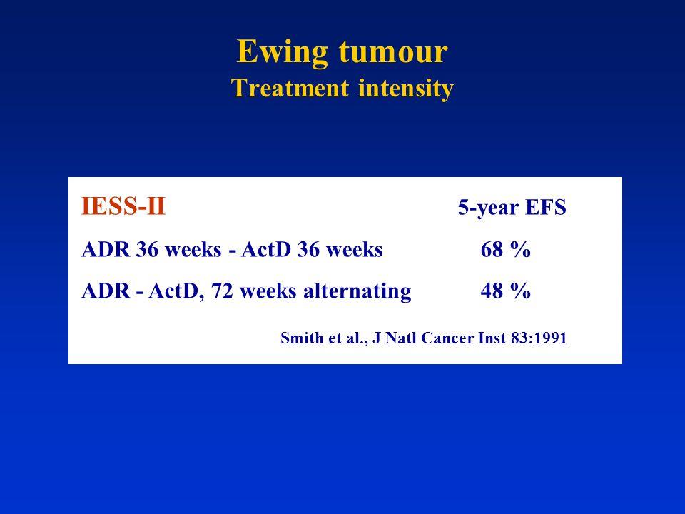Ewing tumour Treatment intensity