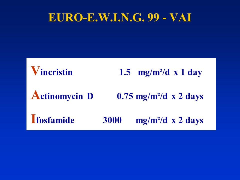Vincristin 1.5 mg/m²/d x 1 day Actinomycin D 0.75 mg/m²/d x 2 days