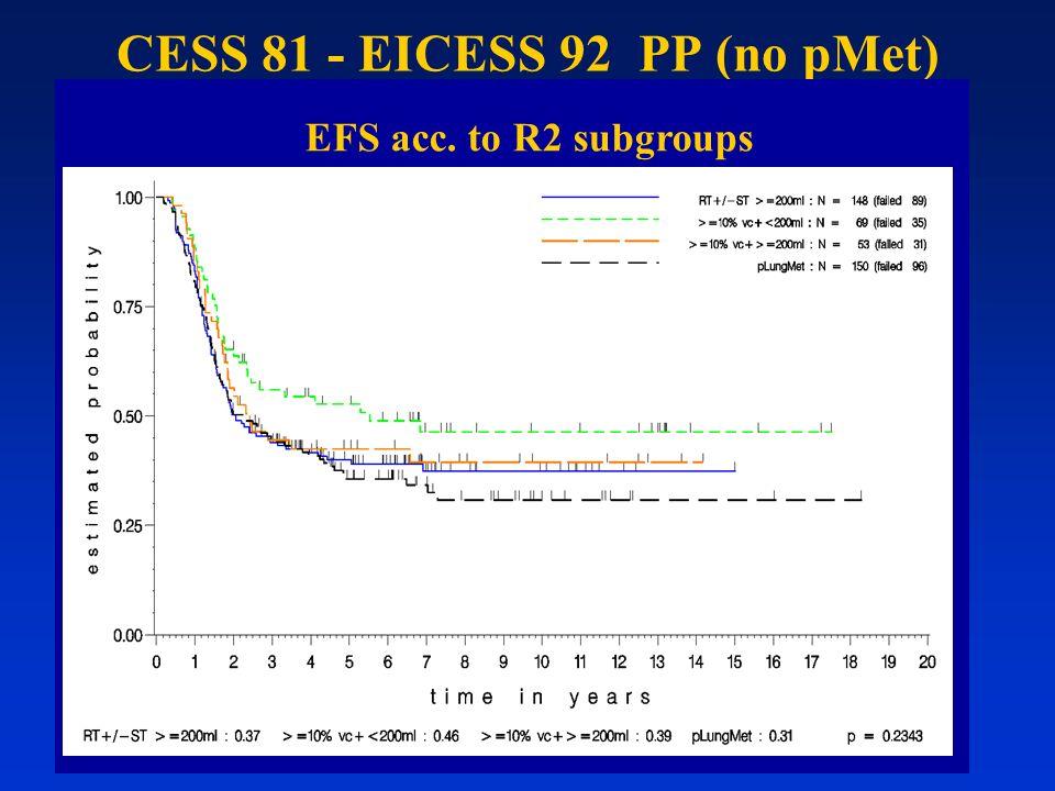 CESS 81 - EICESS 92 PP (no pMet)