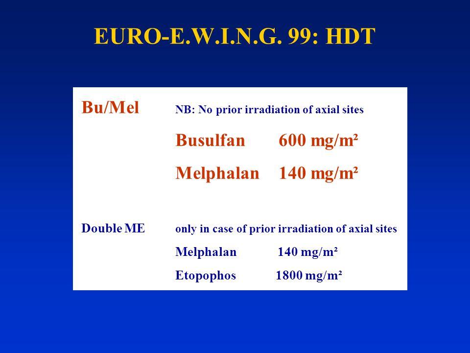 EURO-E.W.I.N.G. 99: HDT Bu/Mel NB: No prior irradiation of axial sites