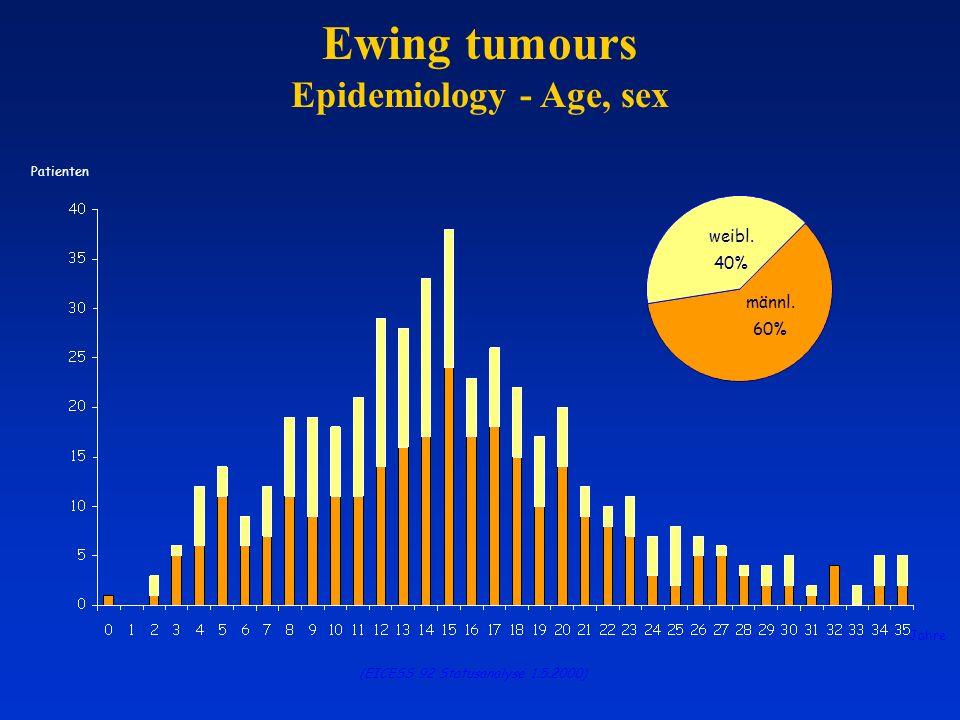 (EICESS 92 Statusanalyse 1.5.2000)