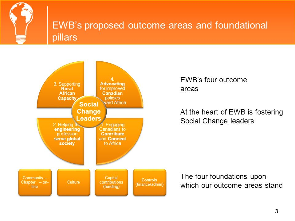 EWB's proposed outcome areas and foundational pillars