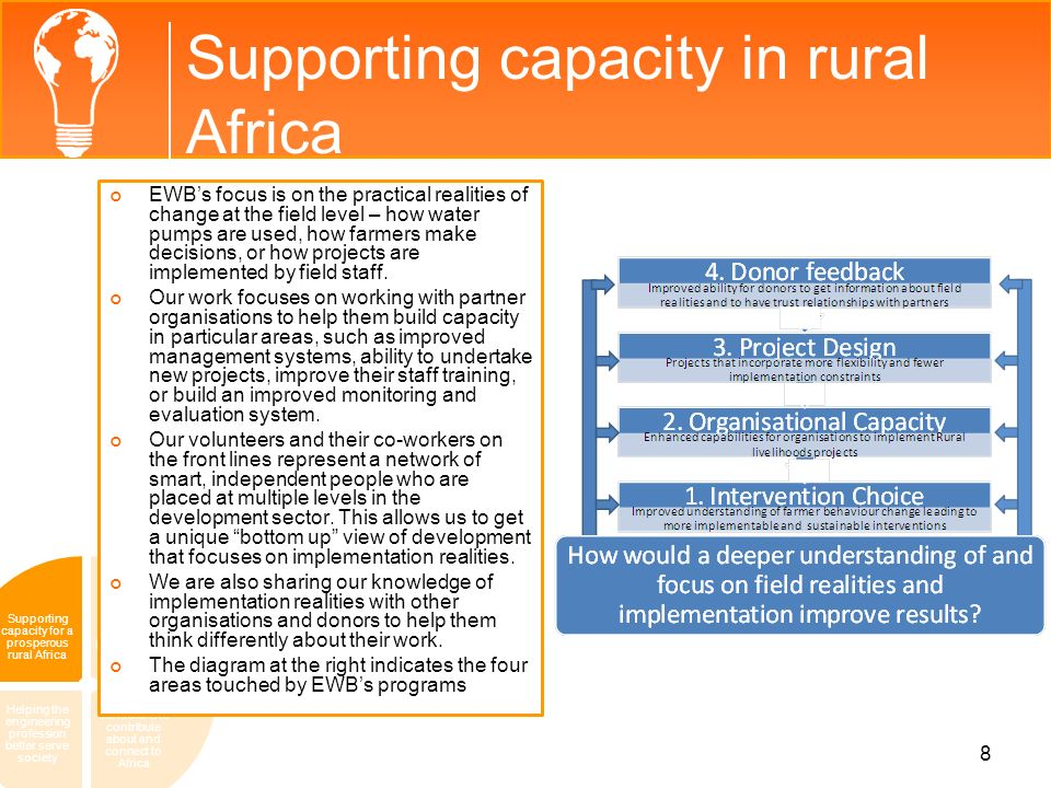 Supporting capacity in rural Africa